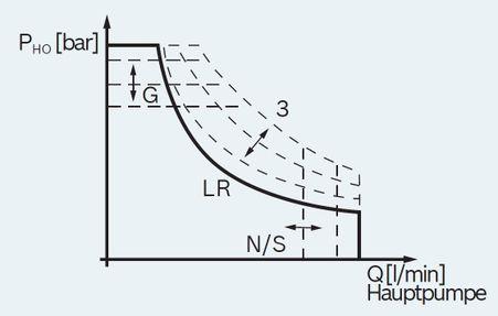 DiagrammBLOG.jpg