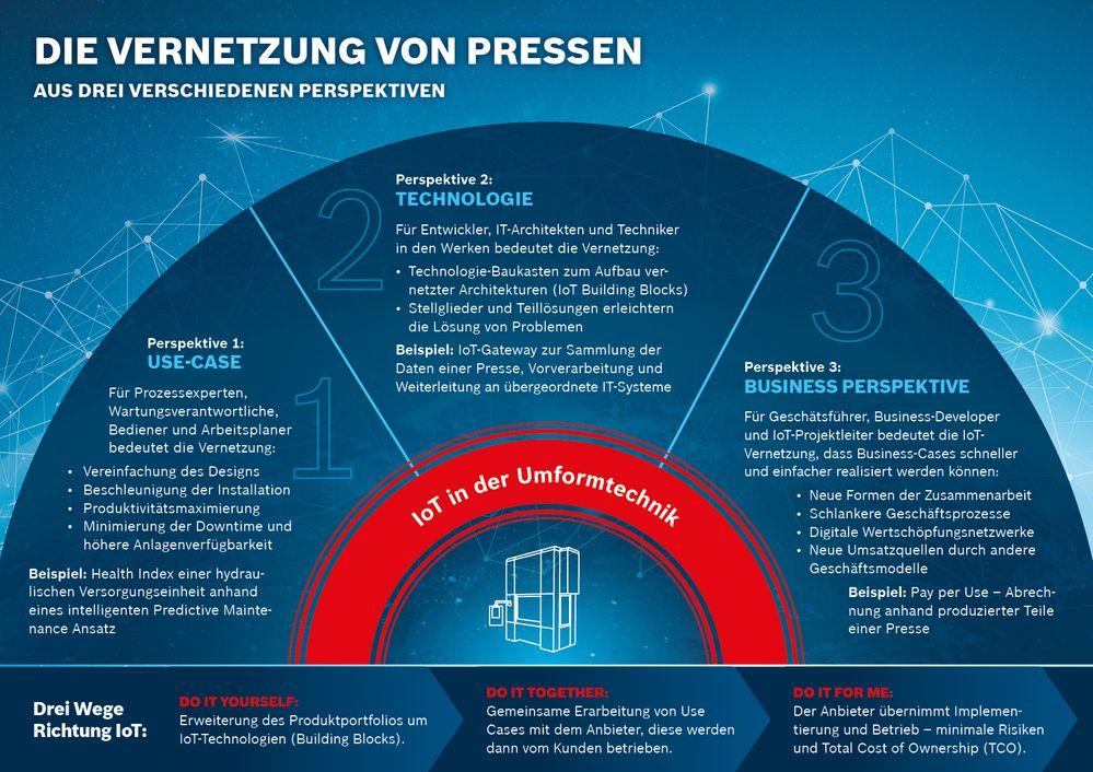 BOSCH_R_Infografik_Euroblech_DE_160818_1.jpg
