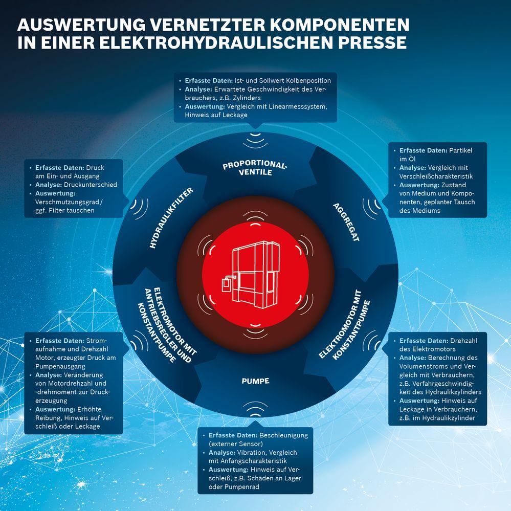 BOSCH_R_Infografik_Euroblech_DE_160818_2.jpg