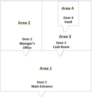 Example Mult Doors and Areas.png