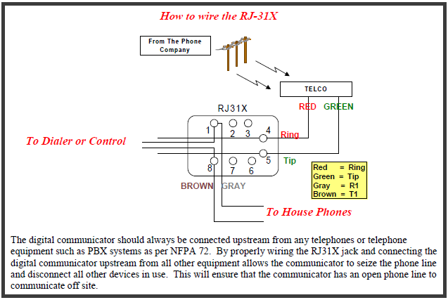 Admirable Digital Phone Rj11 Wiring Diagram Wiring Diagram Data Wiring Cloud Nuvitbieswglorg